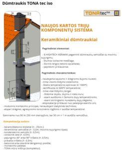 Tona TecIso info