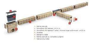 Monoblock PD schema