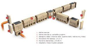 Monoblock RD schema