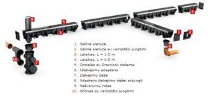 Multiline PP schema